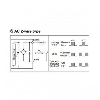 Autonics PRCM serie