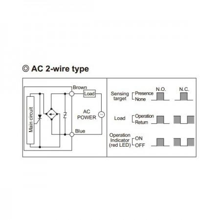 Autonics CR serie