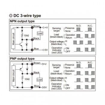 Autonics PS/PSN serie