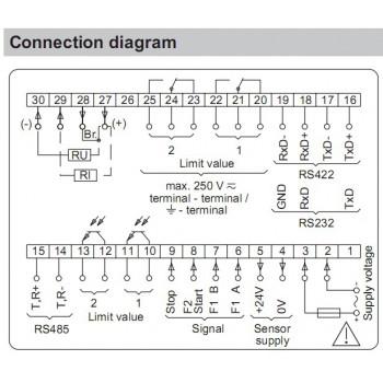 TA202 Tachometer