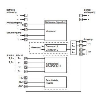 PCD41 Processcontroller